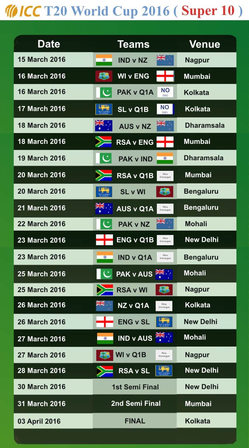 cricket t2o world cup