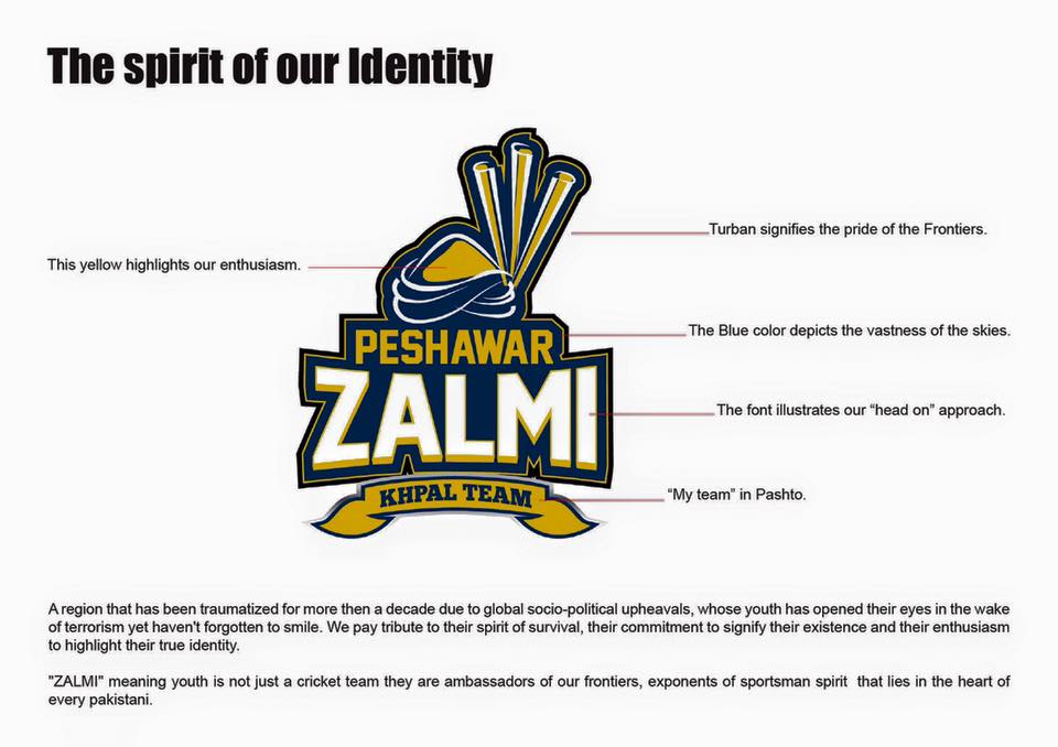 Peshawar Team's Spirit of Identity