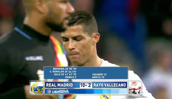 Real Madrid 10-2 Rayo