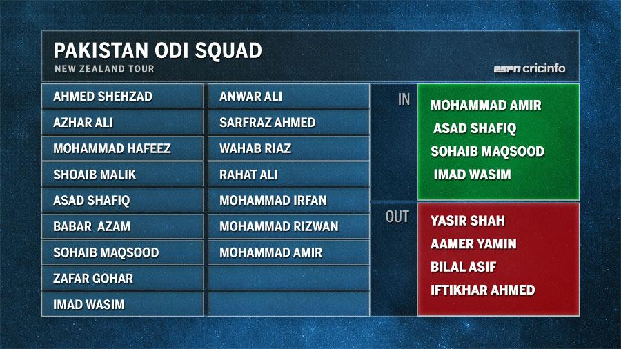 230291 - Pakistan vs New Zealand 2016 Series