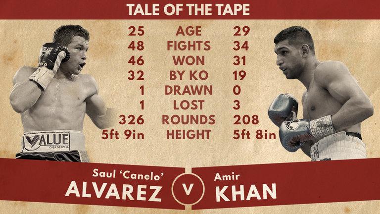 saul-alvarez-tale-of-the-tape-canelo-amir-khan_3410048